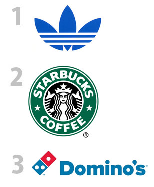 famous iconic logo designs