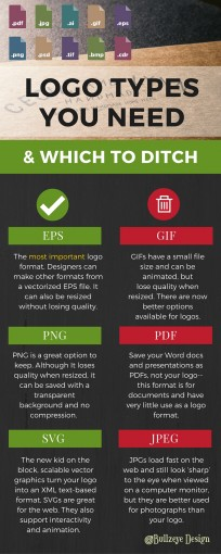 [Infographic] What logo files do you really need?