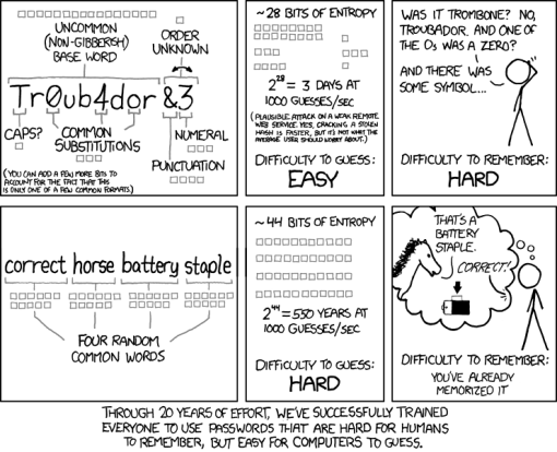 secure passwords comic